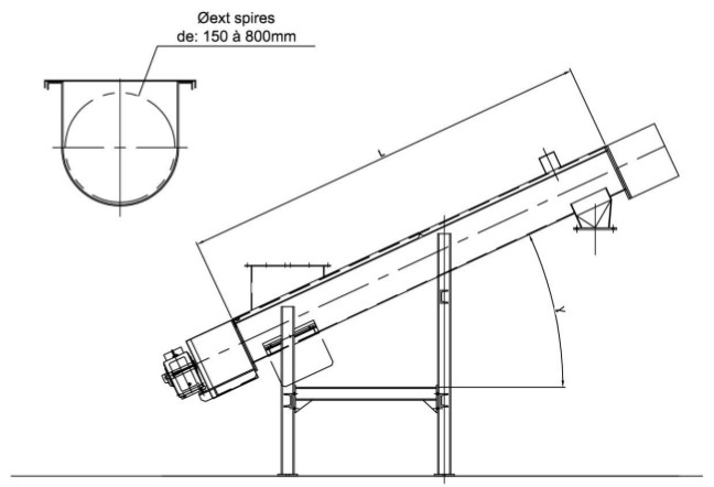 Technical data Screw conveyors